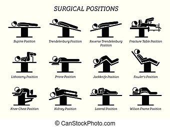 quirúrgico, positions., cirugía, operación