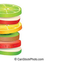 rå frukt, andelar