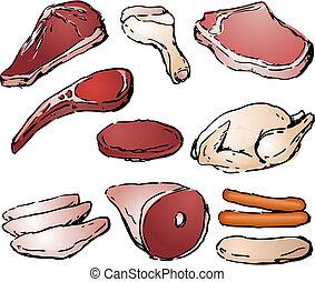 rå kød