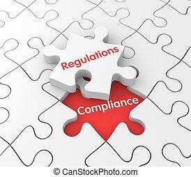 règlements, conformité