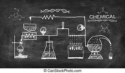 réaction chimique, plan