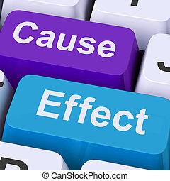 réaction, moyens, clés, effet, action, conséquence, cause, ou