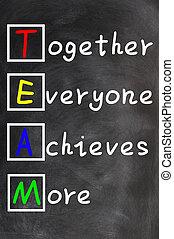 réalise, more), everyone, (together, acronyme, tableau noir, motivation, craie, concept, collaboration, équipe, écriture