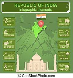 république, inde, infographics