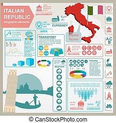 république italienne, infographics