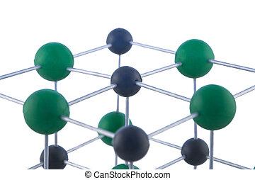 réseau, atomes