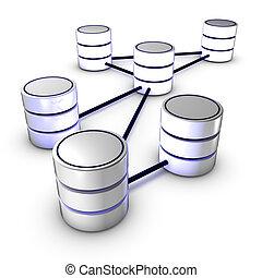 réseau, base données