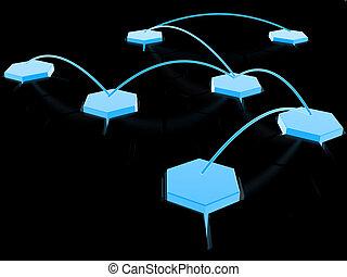 réseau, cellulaire