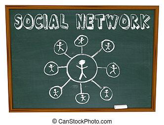 réseau, -, connexions, tableau, mots, social