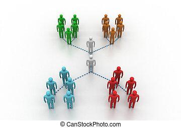 réseau, gens