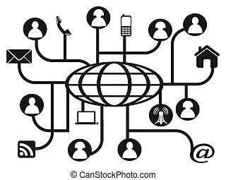 réseau global, social