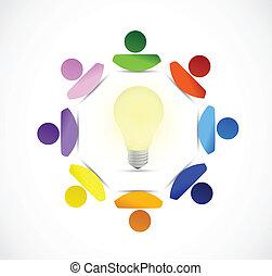 réseau, lumière, idée, illustration, collaboration, ampoule