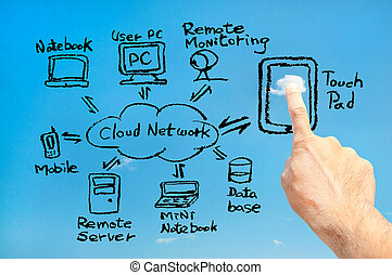 réseau, tampon, relier, toucher, nuage, (black)