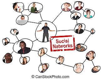 réseaux, social
