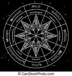 résumé, année, païen, fond, roue, espace