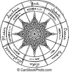 résumé, année, païen, roue