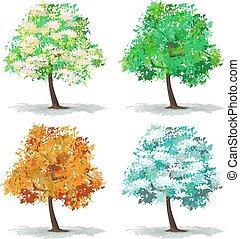résumé, ensemble, arbre