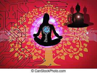 résumé, méditation