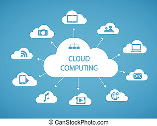 résumé, plan, technologie, nuage, calculer