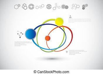 résumé, structure moléculaire