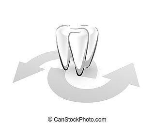 résumé, Symbole, dent