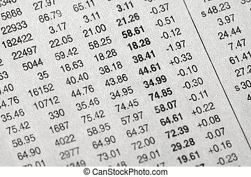 részvény, adatok