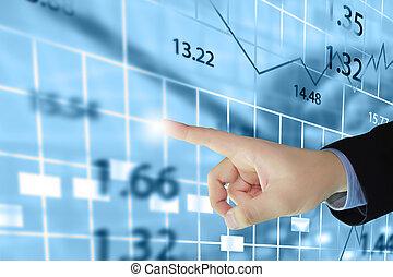 részvény, chart., cserél
