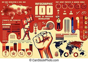 révolution, ensemble, années, infographic, russe, 100
