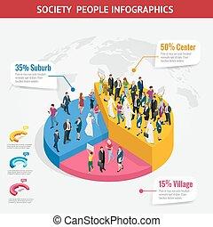 różny, dyskutując, occupations., ludzie, tablica, isometric, społeczeństwo, infographic, planowanie, spotkanie, tło, brainstorming