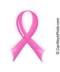 różowy, poparcie, wstążka