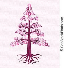 rózsaszínű, rák, fa, mell tudatosság