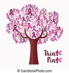 rózsaszínű, rák, fa, szalag, tudatosság, mell