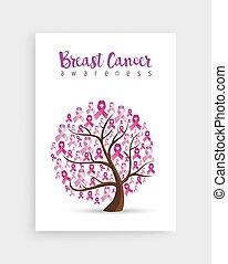 rózsaszínű, rák, fa, tudatosság, szalag, mell