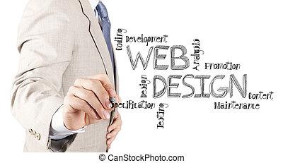 ręka, diagram, rysunek, sieć, człowiek, handlowy, projektować, pojęcie