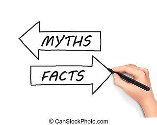 ręka, myths, pisemny, słówko, fakty, albo