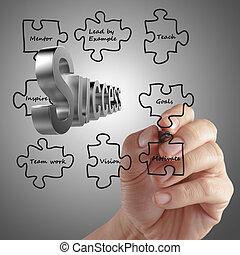 ręka, rysunek, przedimek określony przed rzeczownikami, klawiatura, dla, powodzenie