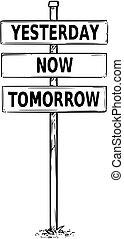 raad, tekst, gisteren, meldingsbord, tekening, nu, morgen