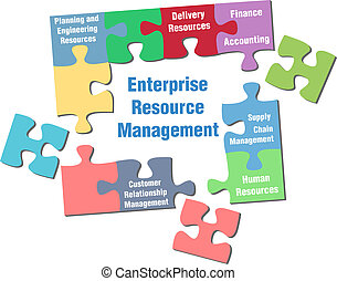 raadsel, management, hulpbron, oplossing, onderneming