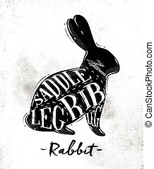Rabbit cutting scheme