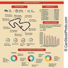 Racing infographics