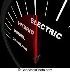 A speedometer with needle passing through Gasoline, Diesel, Hybrid and Electricity words
