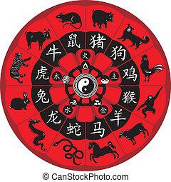 rad, tierkreis, chinesisches