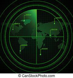 radar, avskärma