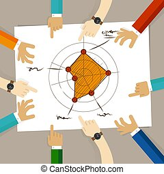 radar chart performance strong aspects. hand drawing sketch analysis. team member together working discuss in a meeting hands pointing to paper