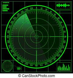 radar, pantalla