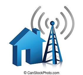 radio, hem, anslutning