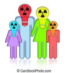 Radioactive Family