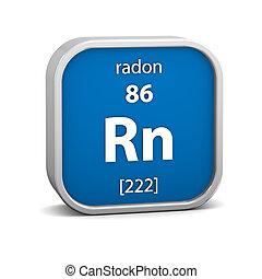 radon, materiaal, meldingsbord
