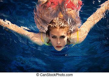 rafraîchissement, dans eau