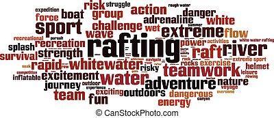 Rafting word cloud